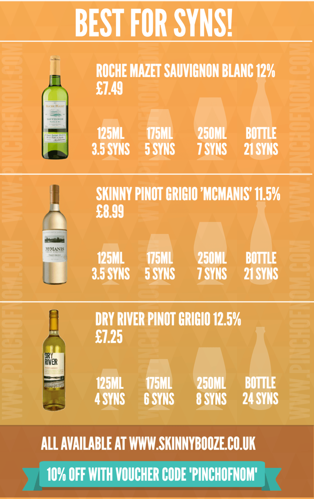 Wine syn values by the glass slimming world pinch of nom Slimming world syns online